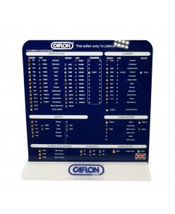 Caflon® auskarų ekspozicinė lentelė